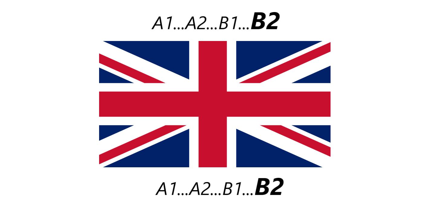 B2 angol nyelvi szintrehozó