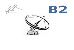 Gyakorló feladatok B2 Írásbeli REÁL modul